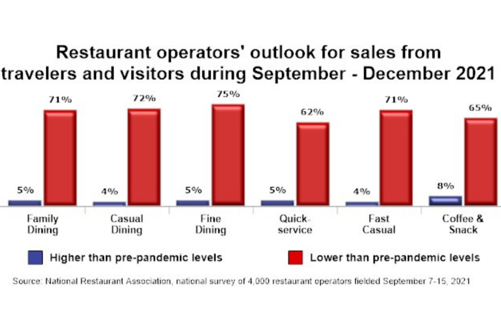 Fall Outlook NRA 1200x800 1
